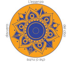 Il logo mandala di Dario Pierandi Chef